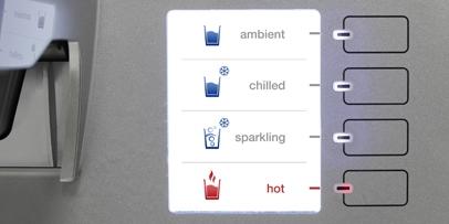 Gekühltes, ungekühlt oder heiß, still, medium oder sprudelnd